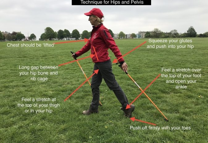 Technique focus: hips and pelvis