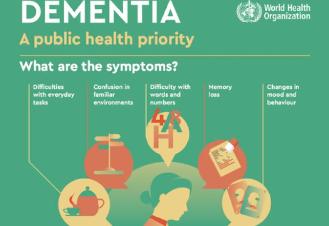 Dementia, heart health and Nordic walking