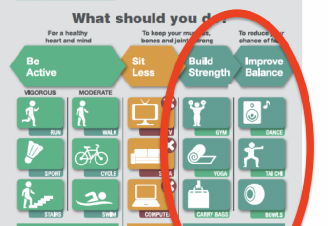 How much should I exercise?