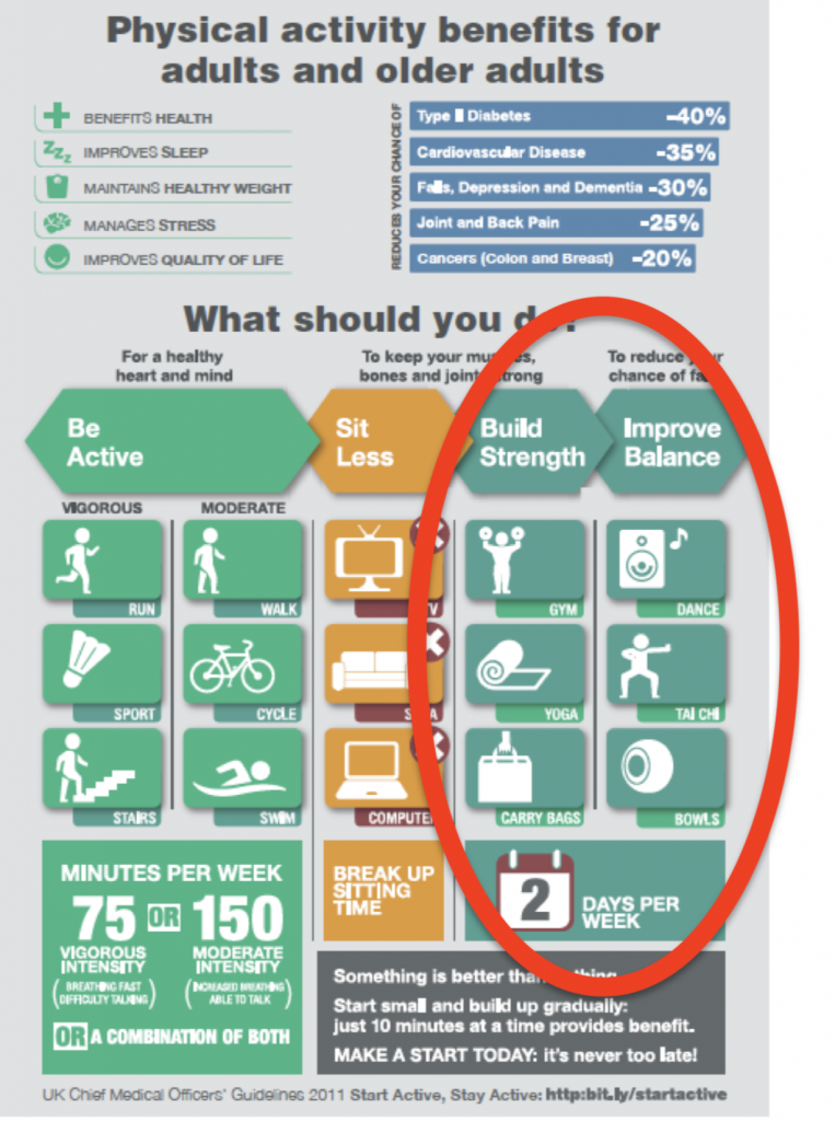 You are currently viewing How much should I exercise?